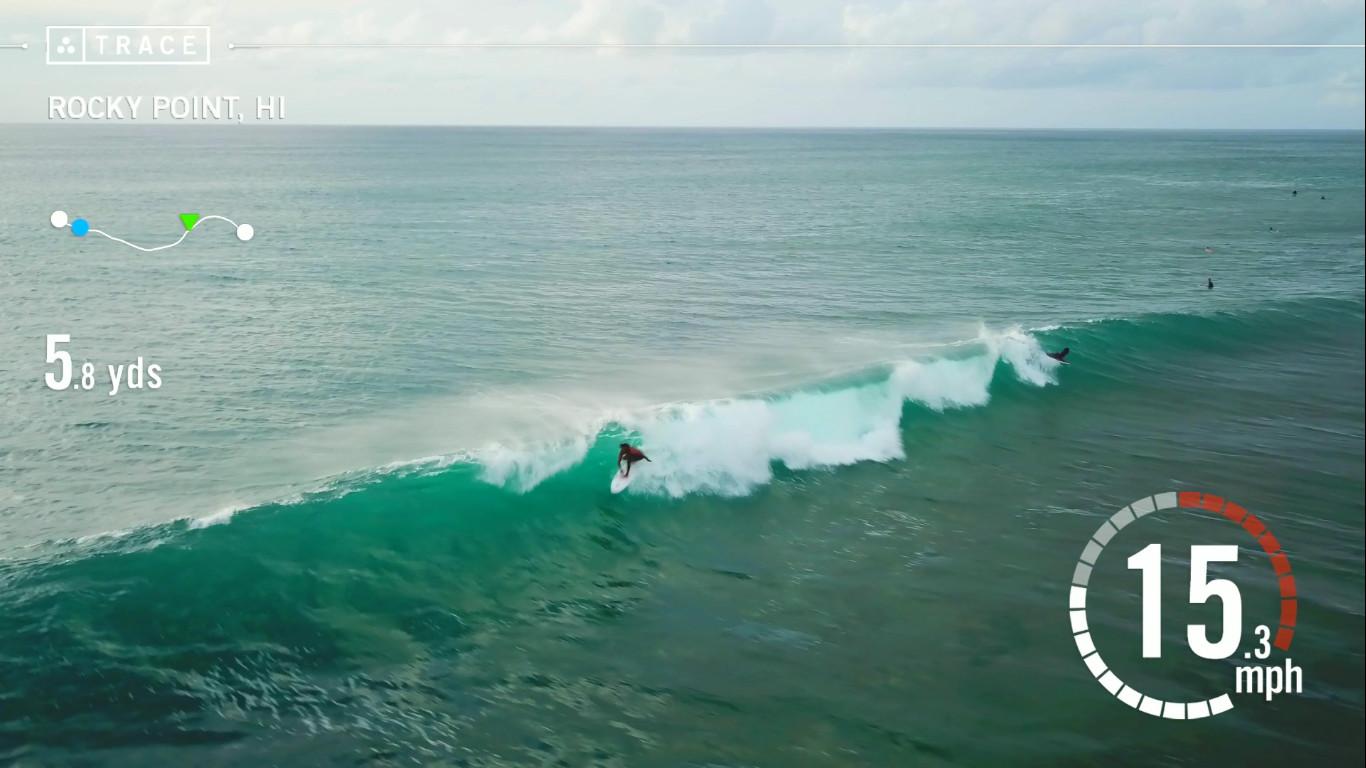 Surf Fin Hydrodynamics